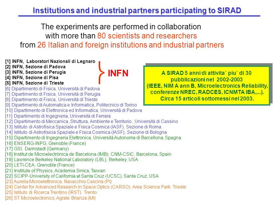 A SIRAD 5 anni di attivita` piu` di 30 pubblicazioni nel 2002-2003 (IEEE, NIM A ann B, Microelectronics Reliability, conferenze NREC, RADCES, ICNMTA I