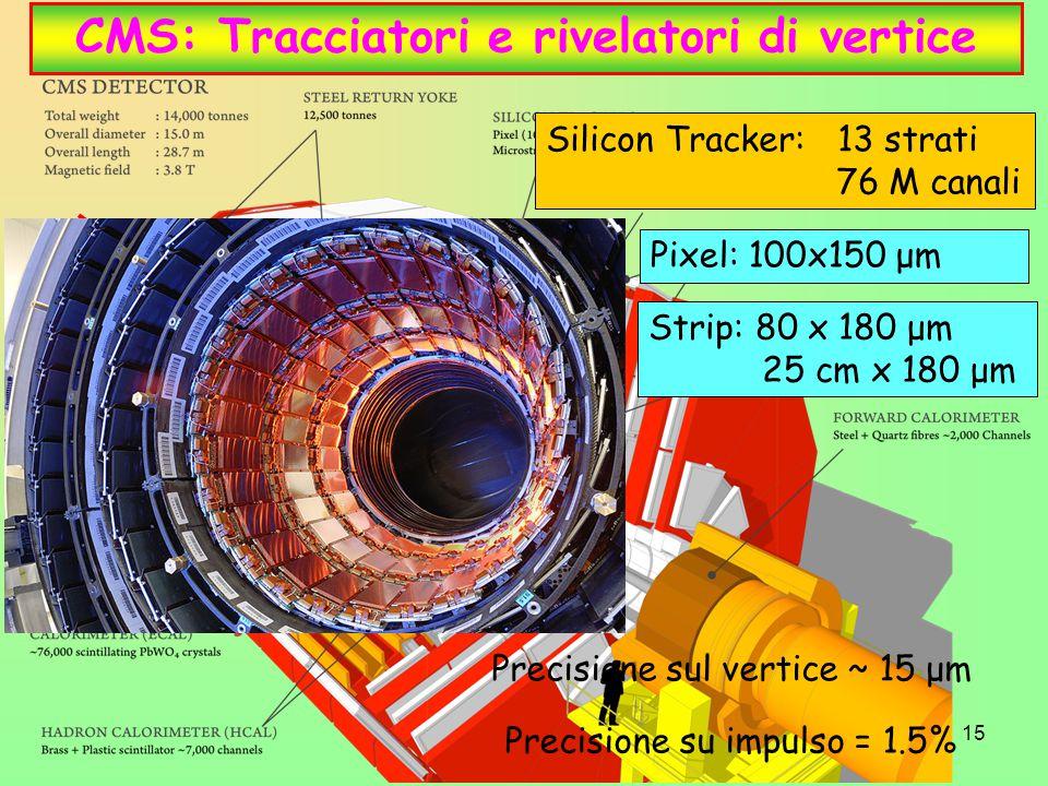 15 CMS: Tracciatori e rivelatori di vertice Silicon Tracker: 13 strati 76 M canali Pixel: 100x150 μm Precisione sul vertice ~ 15 μm Strip: 80 x 180 μm 25 cm x 180 μm Precisione su impulso = 1.5%