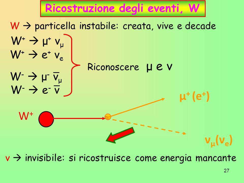 27 Ricostruzione degli eventi, W W  particella instabile: creata, vive e decade W+W+ μ + (e + ) νμ(νe)νμ(νe) W+  μ+ νμW+  μ+ νμ W-  μ- νμW-  μ- νμ W+  e+ νeW+  e+ νe W-  e- νW-  e- ν Riconoscere μ e ν ν  invisibile: si ricostruisce come energia mancante