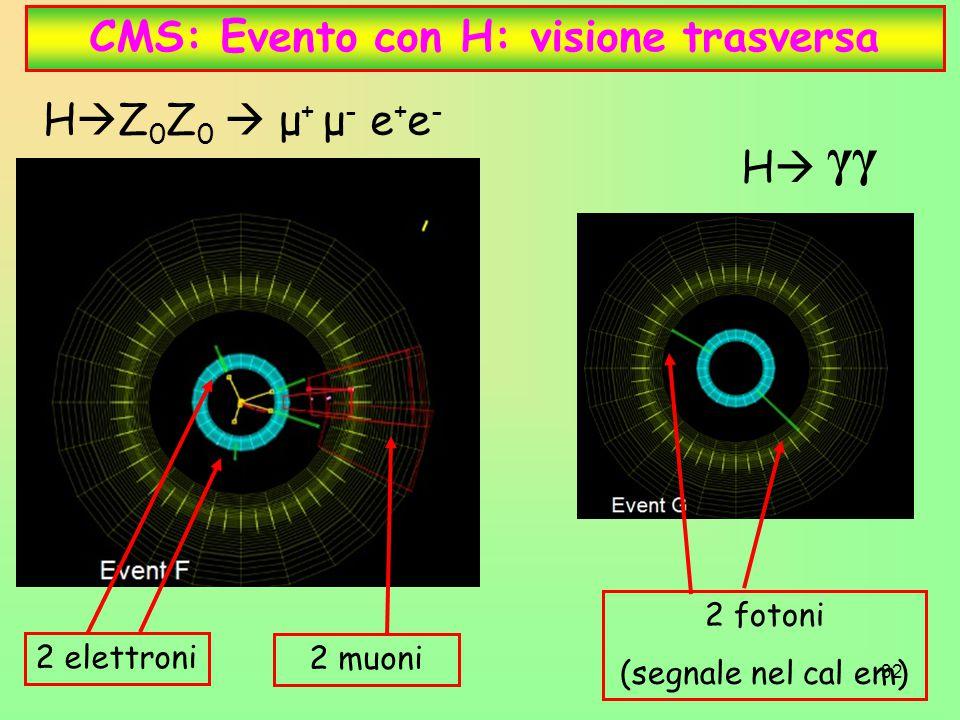 32 CMS: Evento con H: visione trasversa 2 fotoni (segnale nel cal em) H  Z 0 Z 0  μ + μ - e + e - HH γγ 2 elettroni 2 muoni