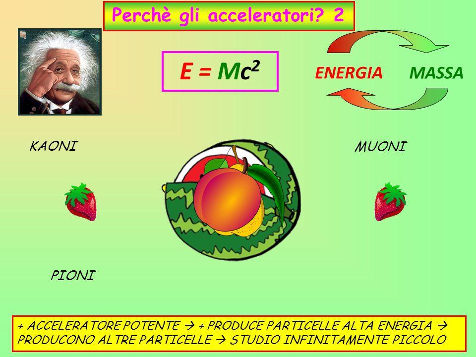 6 Perchè gli acceleratori? 2 E = Mc 2 MASSA ENERGIA + ACCELERATORE POTENTE  + PRODUCE PARTICELLE ALTA ENERGIA  PRODUCONO ALTRE PARTICELLE  STUDIO I