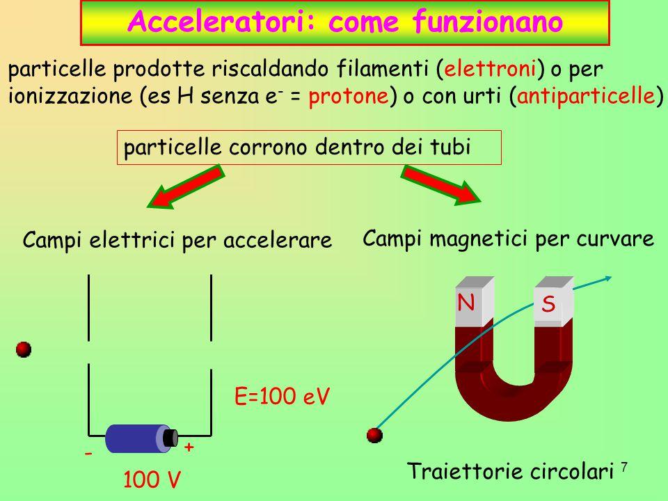 7 N + - 100 V E=100 eV Campi elettrici per accelerare Campi magnetici per curvare Acceleratori: come funzionano particelle prodotte riscaldando filamenti (elettroni) o per ionizzazione (es H senza e - = protone) o con urti (antiparticelle) particelle corrono dentro dei tubi S Traiettorie circolari