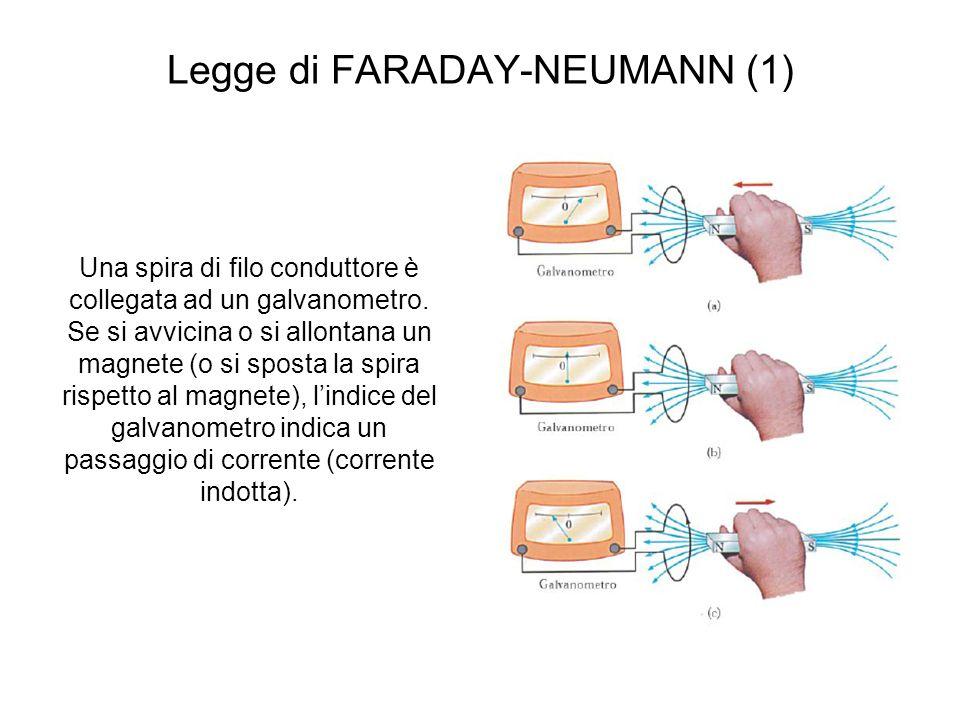 Legge di FARADAY-NEUMANN (1) Una spira di filo conduttore è collegata ad un galvanometro. Se si avvicina o si allontana un magnete (o si sposta la spi