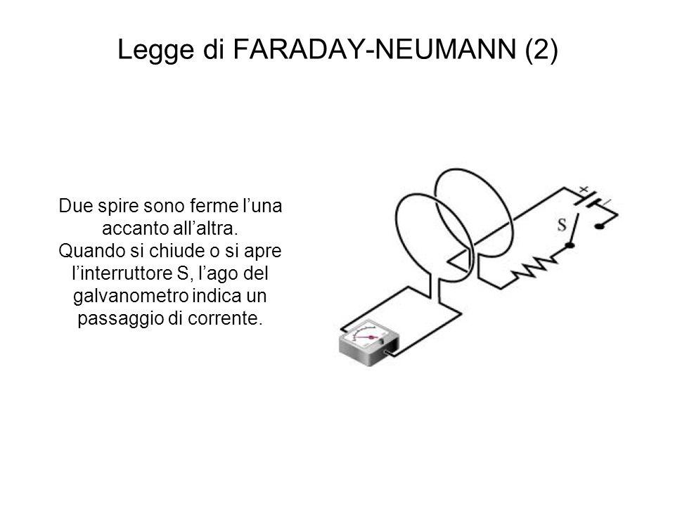 Legge di FARADAY-NEUMANN (2) Due spire sono ferme l'una accanto all'altra. Quando si chiude o si apre l'interruttore S, l'ago del galvanometro indica