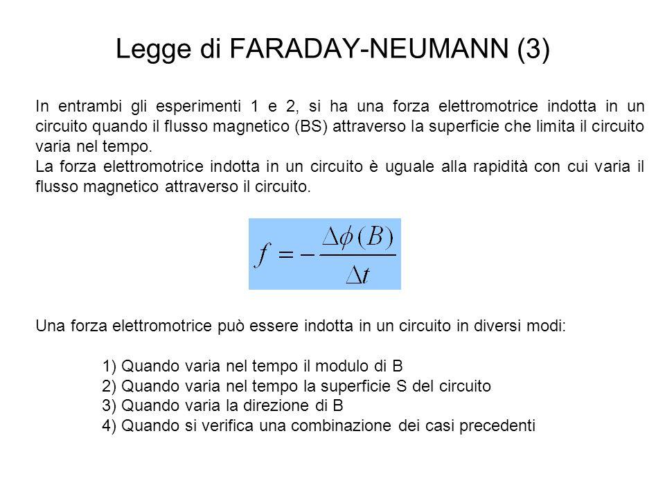 Legge di FARADAY-NEUMANN (3) In entrambi gli esperimenti 1 e 2, si ha una forza elettromotrice indotta in un circuito quando il flusso magnetico (BS)