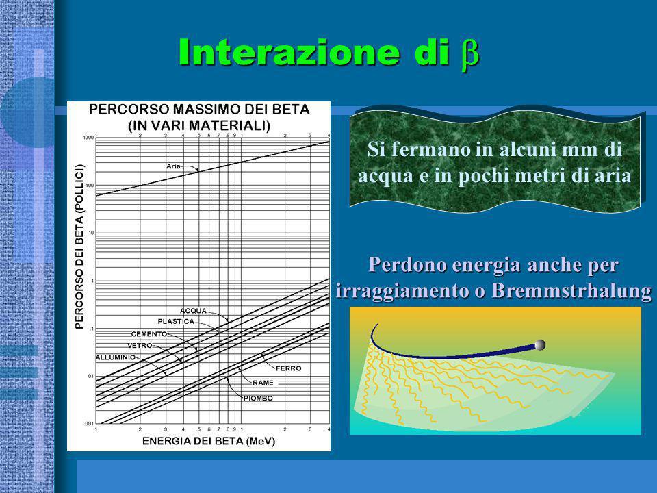 Interazione di  Si fermano in alcuni mm di acqua e in pochi metri di aria Si fermano in alcuni mm di acqua e in pochi metri di aria Perdono energia a
