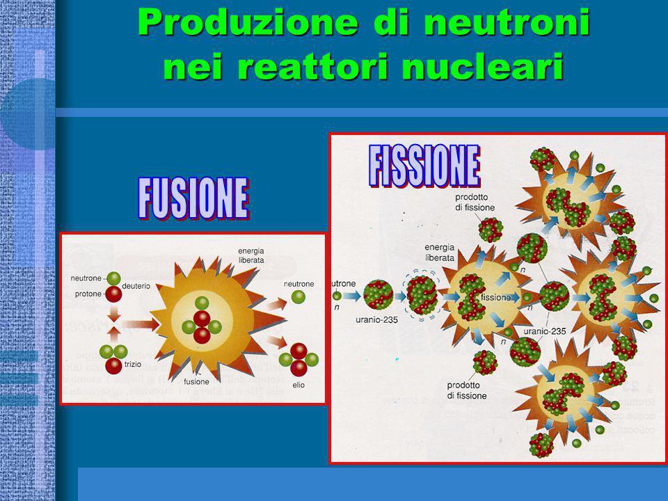 Produzione di neutroni nei reattori nucleari