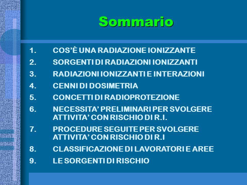 Sommario 1.COS'È UNA RADIAZIONE IONIZZANTE 2.SORGENTI DI RADIAZIONI IONIZZANTI 3.RADIAZIONI IONIZZANTI E INTERAZIONI 4.CENNI DI DOSIMETRIA 5.CONCETTI