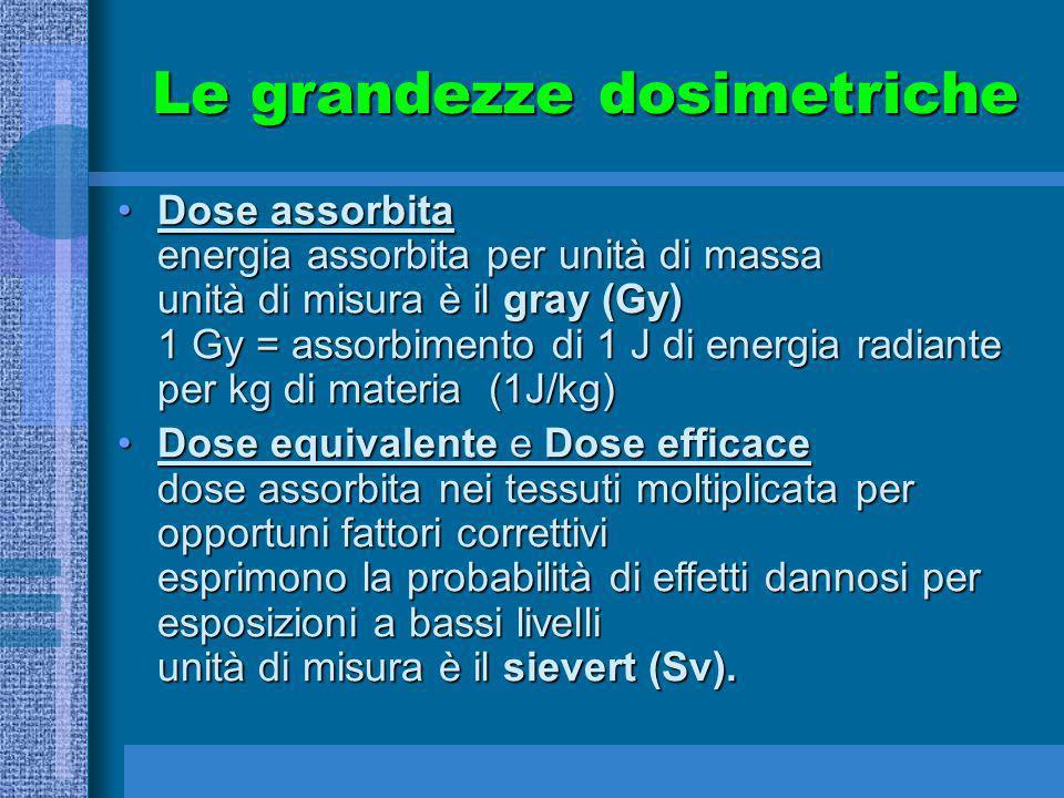 Dose assorbita energia assorbita per unità di massa unità di misura è il gray (Gy) 1 Gy = assorbimento di 1 J di energia radiante per kg di materia (1