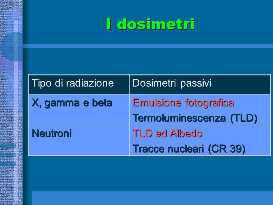 I dosimetri Tipo di radiazioneDosimetri passivi X, gamma e beta Emulsione fotografica Termoluminescenza (TLD) Neutroni TLD ad Albedo Tracce nucleari (