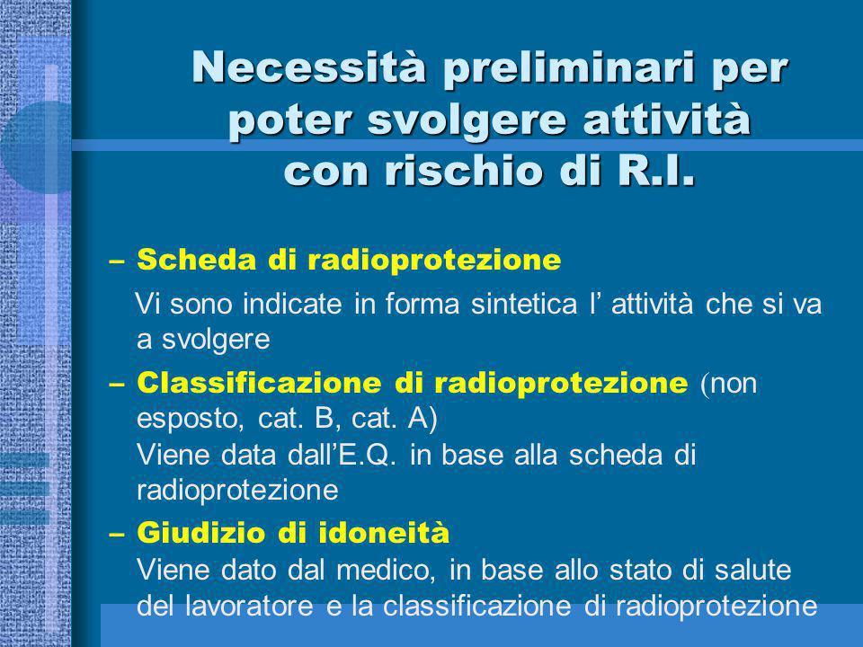 Necessità preliminari per poter svolgere attività con rischio di R.I. –Scheda di radioprotezione Vi sono indicate in forma sintetica l' attività che s