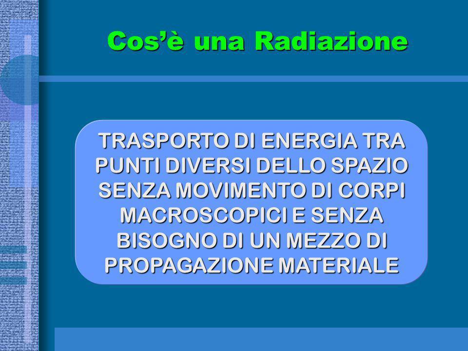 Cos'è una Radiazione TRASPORTO DI ENERGIA TRA PUNTI DIVERSI DELLO SPAZIO SENZA MOVIMENTO DI CORPI MACROSCOPICI E SENZA BISOGNO DI UN MEZZO DI PROPAGAZ
