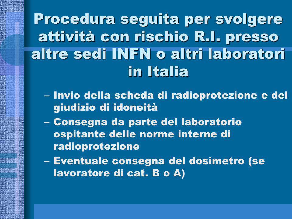 Procedura seguita per svolgere attività con rischio R.I. presso altre sedi INFN o altri laboratori in Italia –Invio della scheda di radioprotezione e