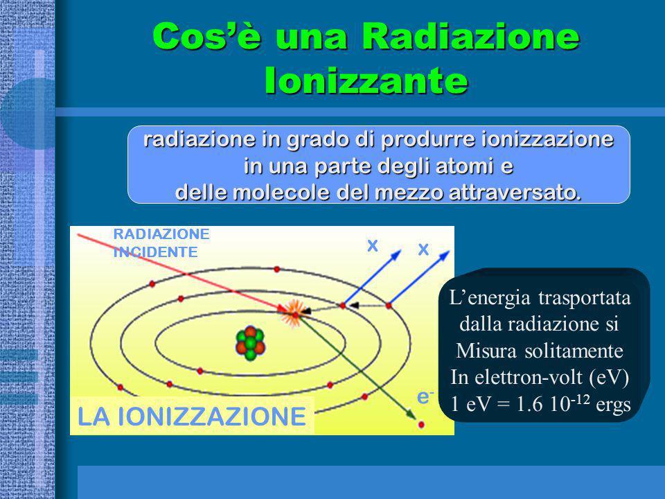 radiazione in grado di produrre ionizzazione in una parte degli atomi e delle molecole del mezzo attraversato. Cos'è una Radiazione Ionizzante RADIAZI