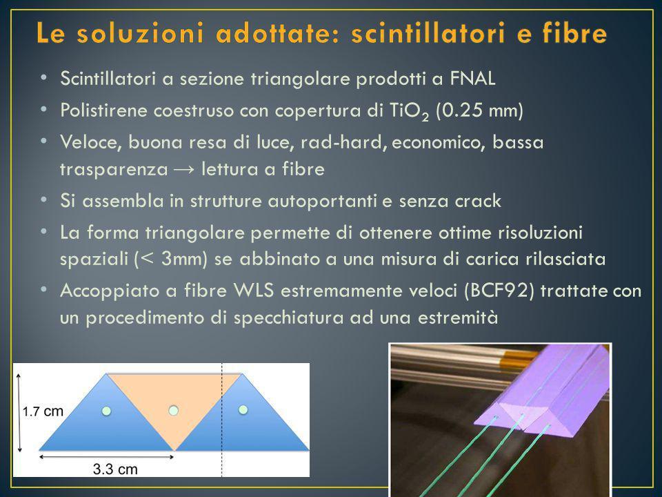 Scintillatori a sezione triangolare prodotti a FNAL Polistirene coestruso con copertura di TiO 2 (0.25 mm) Veloce, buona resa di luce, rad-hard, economico, bassa trasparenza → lettura a fibre Si assembla in strutture autoportanti e senza crack La forma triangolare permette di ottenere ottime risoluzioni spaziali (< 3mm) se abbinato a una misura di carica rilasciata Accoppiato a fibre WLS estremamente veloci (BCF92) trattate con un procedimento di specchiatura ad una estremità