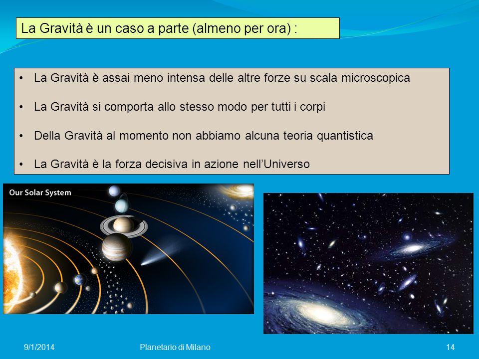 14Planetario di Milano9/1/2014 La Gravità è un caso a parte (almeno per ora) : La Gravità è assai meno intensa delle altre forze su scala microscopica