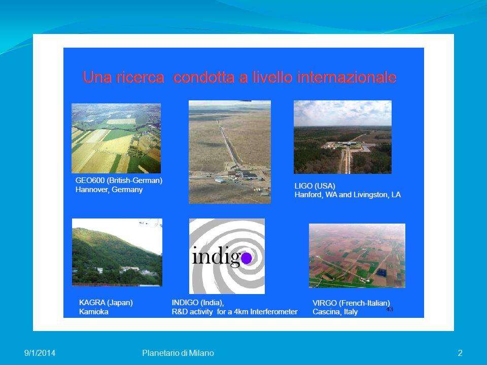 13 Esperimenti su particelle ai grandi acceleratori: CMS al CERN di Ginevra CDF al Fermilab (Chicago) Sistemi complessi composti da rivelatori specializzati ATLAS al CERN di Ginevra Planetario di Milano9/1/2014