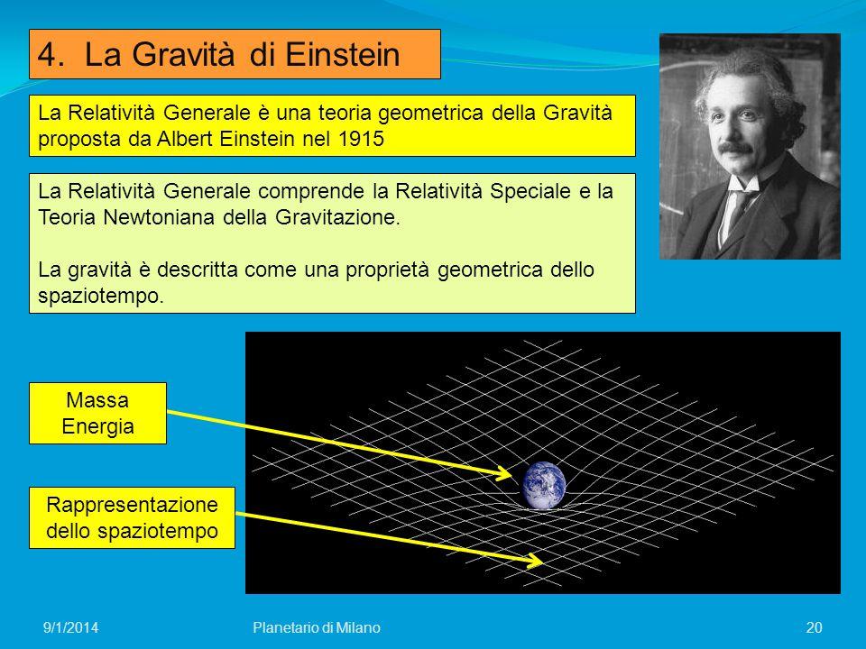 20 4. La Gravità di Einstein Planetario di Milano9/1/2014 La Relatività Generale è una teoria geometrica della Gravità proposta da Albert Einstein nel