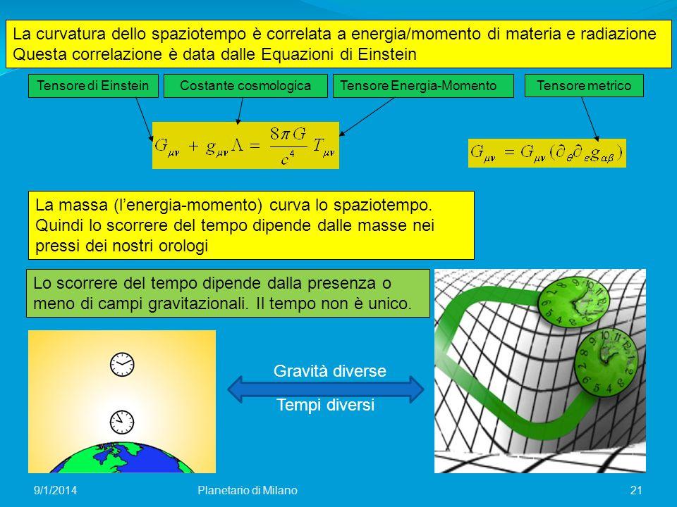 21Planetario di Milano9/1/2014 La curvatura dello spaziotempo è correlata a energia/momento di materia e radiazione Questa correlazione è data dalle E