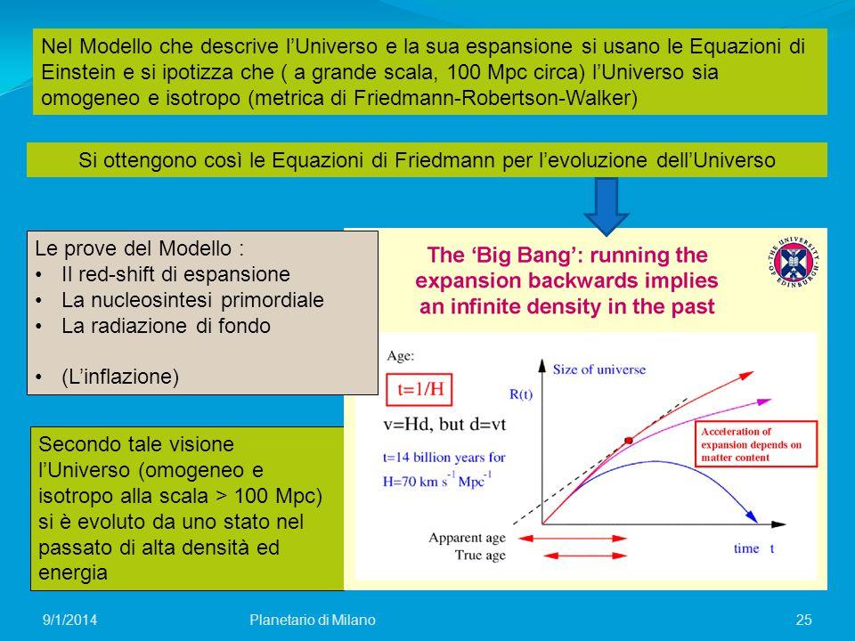 25 Secondo tale visione l'Universo (omogeneo e isotropo alla scala > 100 Mpc) si è evoluto da uno stato nel passato di alta densità ed energia Le prov