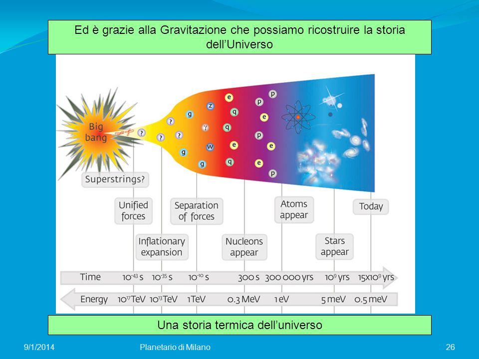 26 Una storia termica dell'universo Planetario di Milano9/1/2014 Ed è grazie alla Gravitazione che possiamo ricostruire la storia dell'Universo