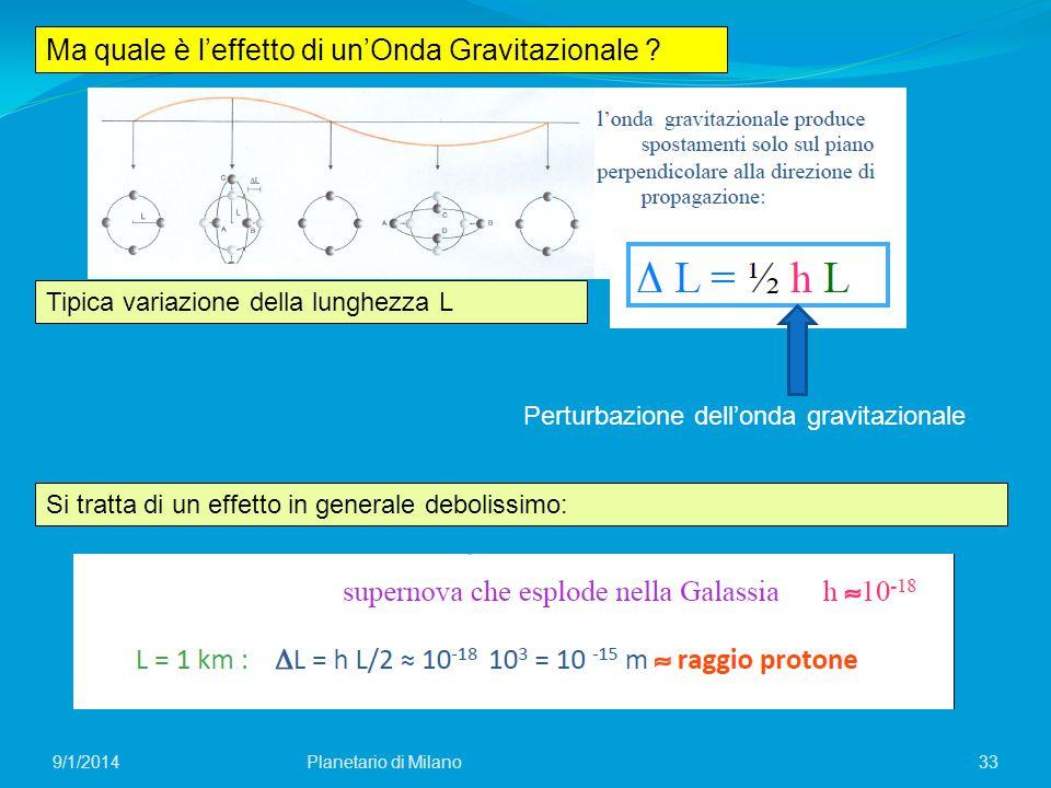 33Planetario di Milano9/1/2014 Ma quale è l'effetto di un'Onda Gravitazionale ? Perturbazione dell'onda gravitazionale Tipica variazione della lunghez