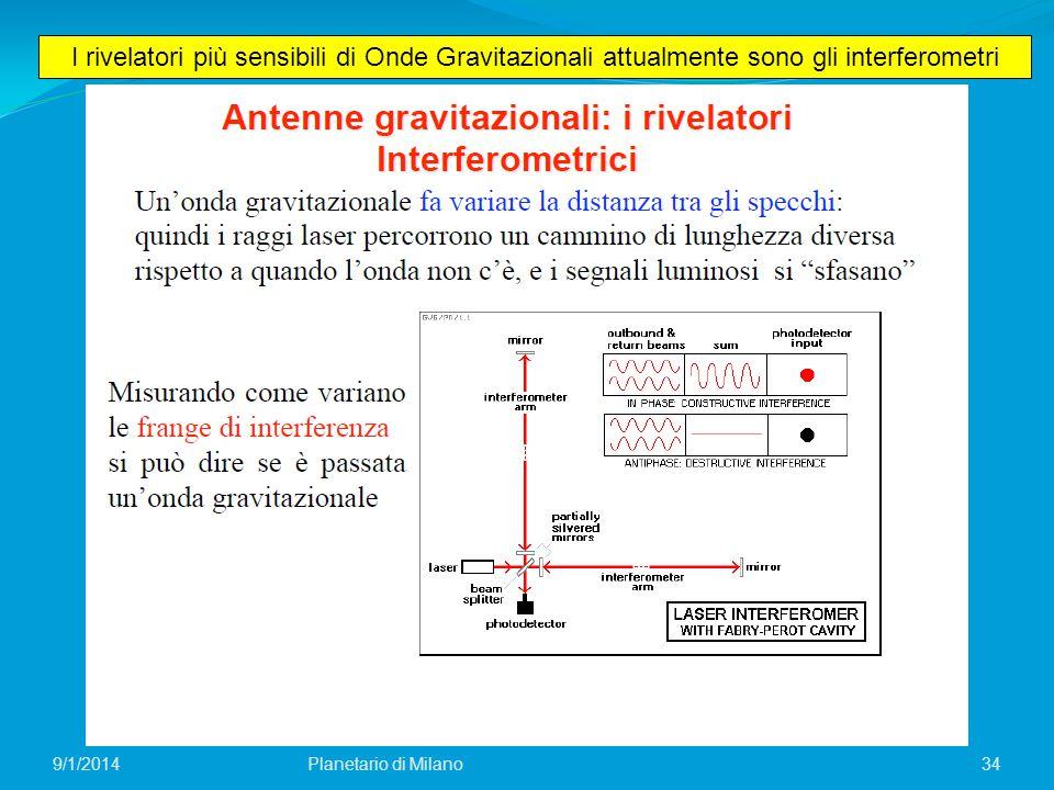 34Planetario di Milano9/1/2014 I rivelatori più sensibili di Onde Gravitazionali attualmente sono gli interferometri