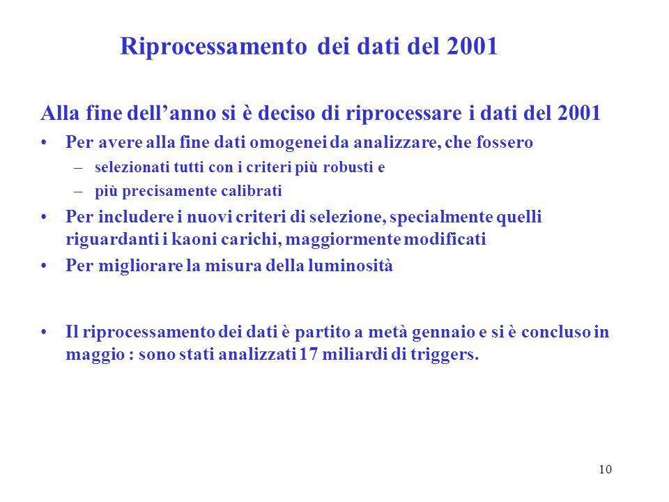 10 Riprocessamento dei dati del 2001 Alla fine dell'anno si è deciso di riprocessare i dati del 2001 Per avere alla fine dati omogenei da analizzare,