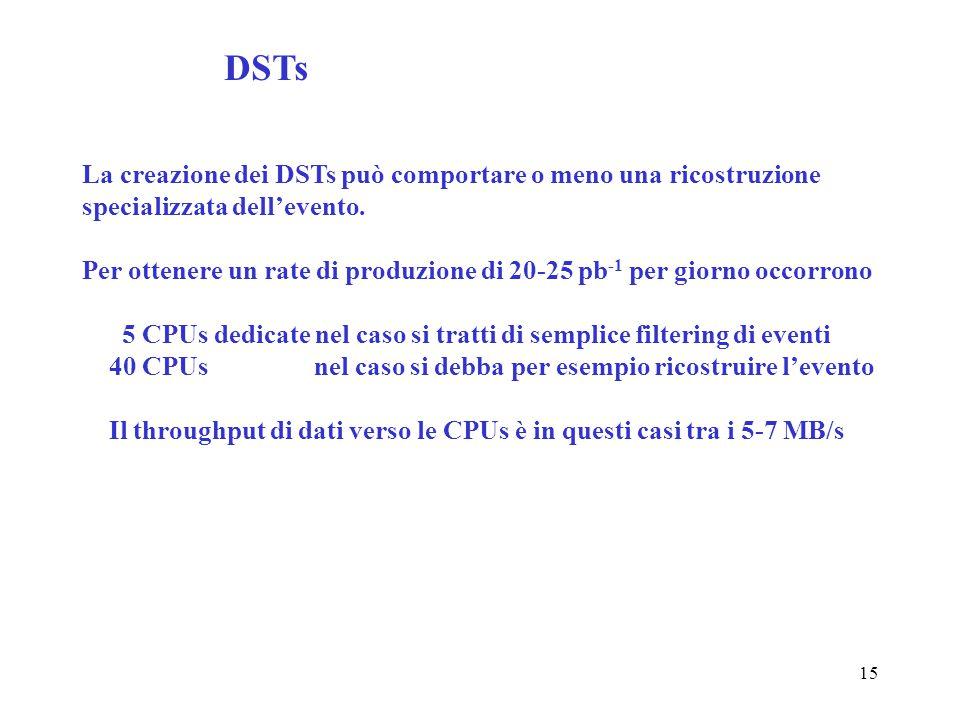 15 DSTs La creazione dei DSTs può comportare o meno una ricostruzione specializzata dell'evento. Per ottenere un rate di produzione di 20-25 pb -1 per