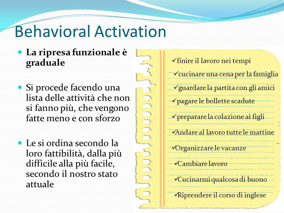 Behavioral Activation Tecniche di Psicoterapia Comportamentale Mira alla ripresa del funzionamento e delle attività Aumento dell'auto-stima Rafforzame