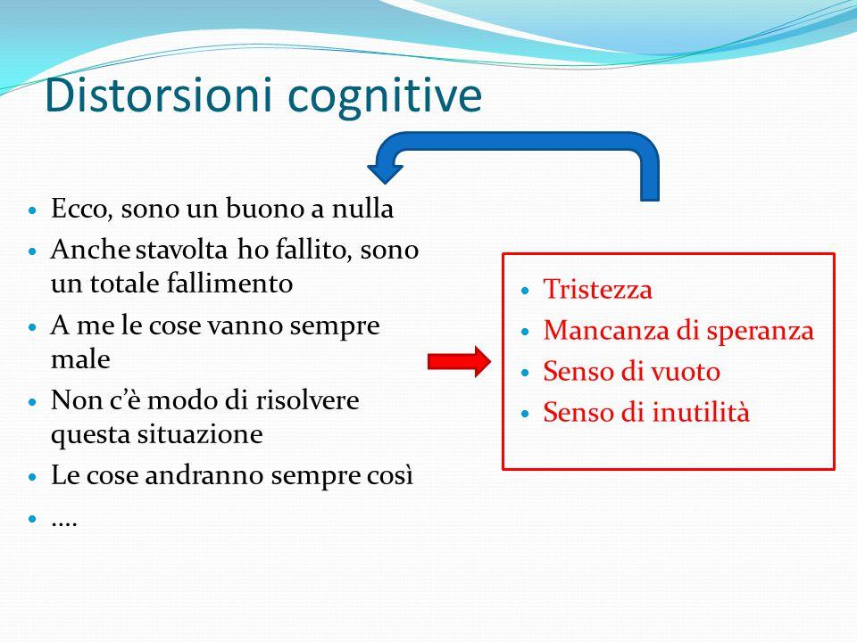 Distorsioni cognitive Modalità di pensiero pessimistico che si radicano e diventano abituali Quando le cose non vanno bene, automaticamente si è porta
