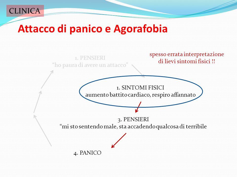 Attacco di panico e Agorafobia Preoccupazione di avere altri attacchi di panico e loro implicazioni Condotte di evitamento Ansia relativa a trovarsi i