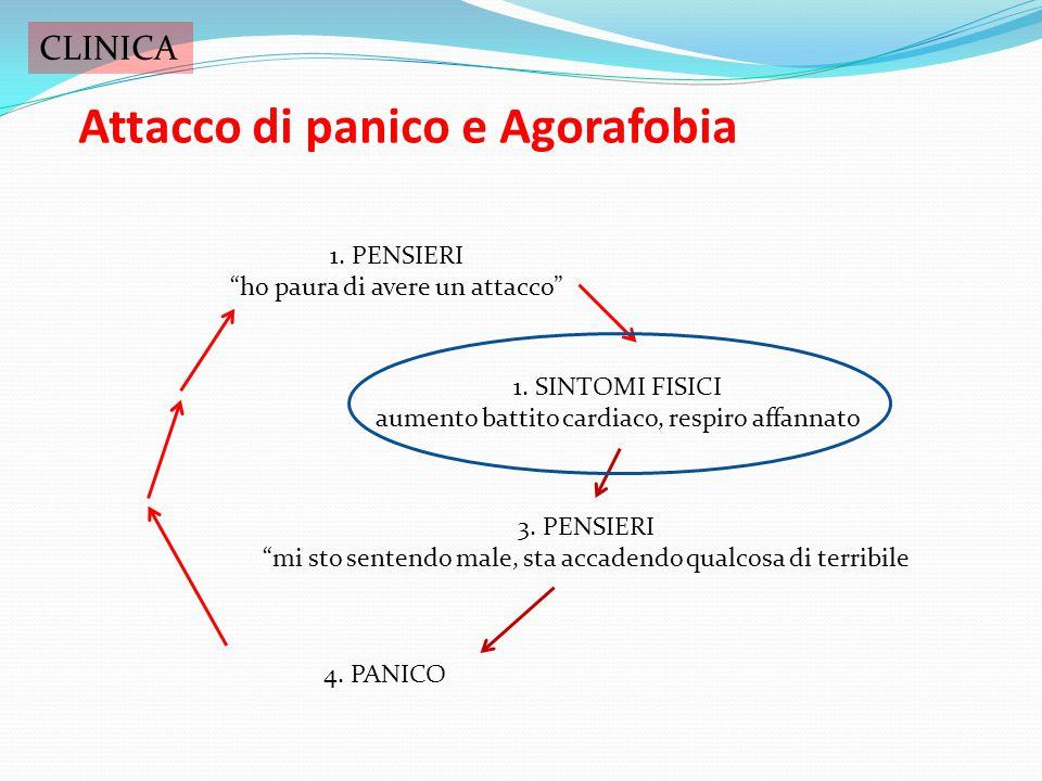 """Attacco di panico e Agorafobia CLINICA 1. PENSIERI """"ho paura di avere un attacco"""" 1. SINTOMI FISICI aumento battito cardiaco, respiro affannato 3. PEN"""