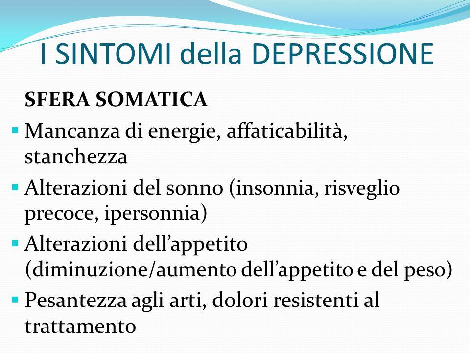 I SINTOMI della DEPRESSIONE SFERA COGNITIVA  Sentimenti di colpa, indegnità  Perdita di speranza  Pessimismo, pensieri di rovina  Difficoltà di co