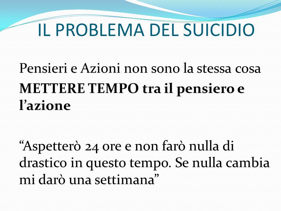 IL PROBLEMA DEL SUICIDIO  Avere pensieri di morte non significa necessariamente VOLER morire  Significa che il dolore che proviamo è così intenso ch