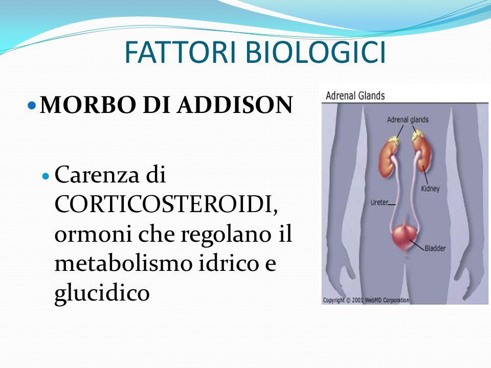FATTORI BIOLOGICI IPERPARATIROIDISMO Astenia Depressione Disturbi dell'umore Osteoporosi
