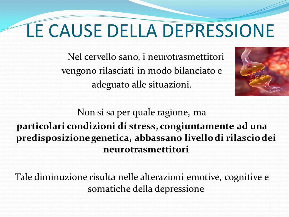 Serotonina Noradrenalina Dopamina