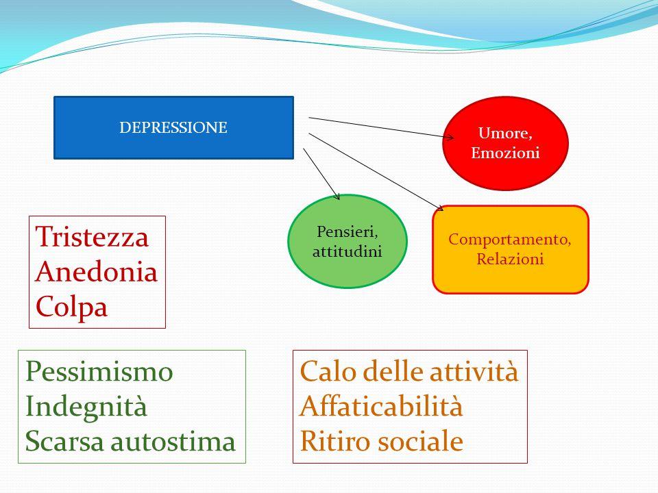 """Le psicoterapie … Le terapie non-farmacologiche che si sono dimostrate """"scientificamente"""" efficaci per la depressione Terapia Comportamentale Terapia"""