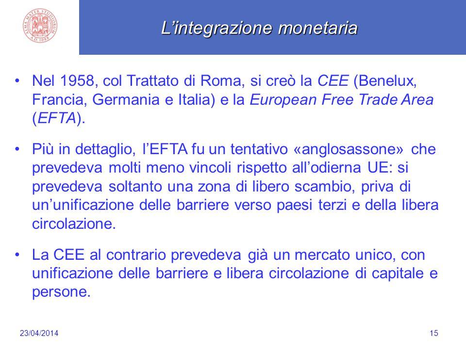 Scaletta 15 Nel 1958, col Trattato di Roma, si creò la CEE (Benelux, Francia, Germania e Italia) e la European Free Trade Area (EFTA). Più in dettagli