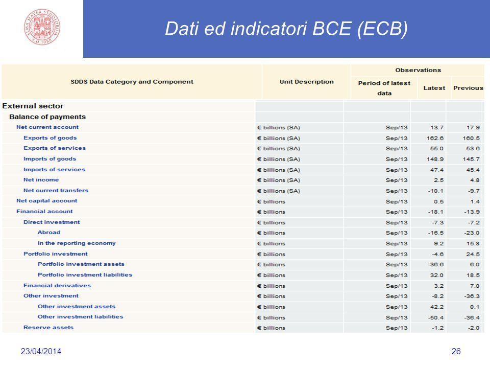 26 Dati ed indicatori BCE (ECB) 23/04/2014