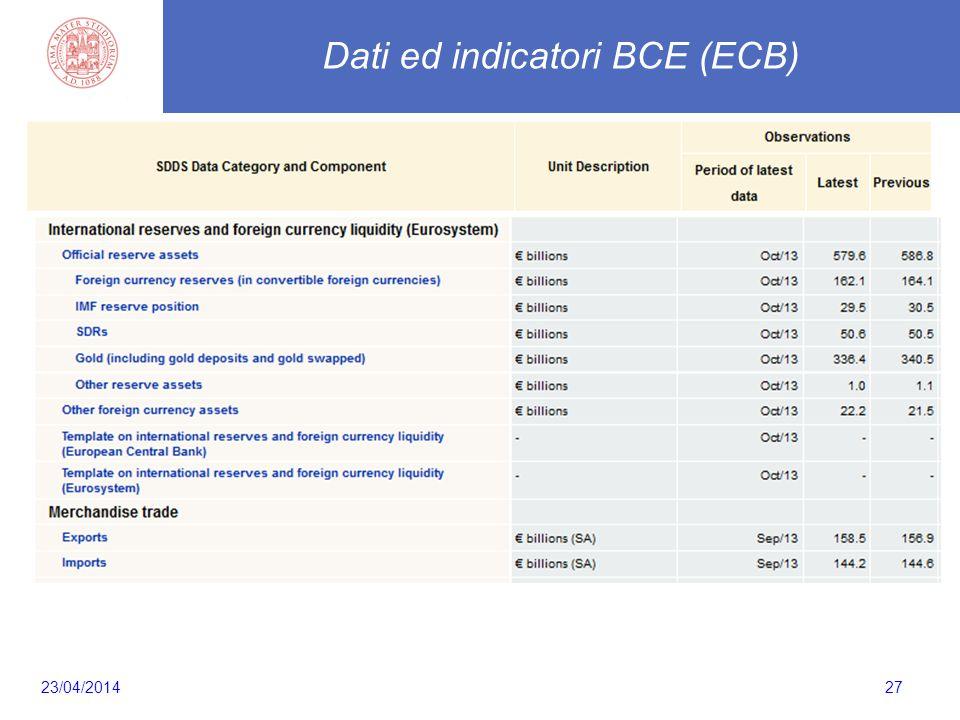 27 Dati ed indicatori BCE (ECB) 23/04/2014