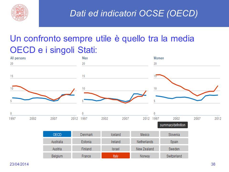 38 Un confronto sempre utile è quello tra la media OECD e i singoli Stati: Dati ed indicatori OCSE (OECD) 23/04/2014