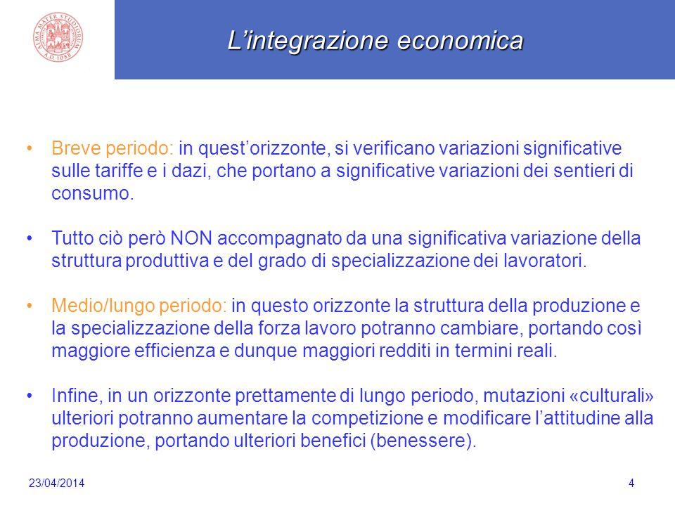 Scaletta 4 Breve periodo: in quest'orizzonte, si verificano variazioni significative sulle tariffe e i dazi, che portano a significative variazioni de