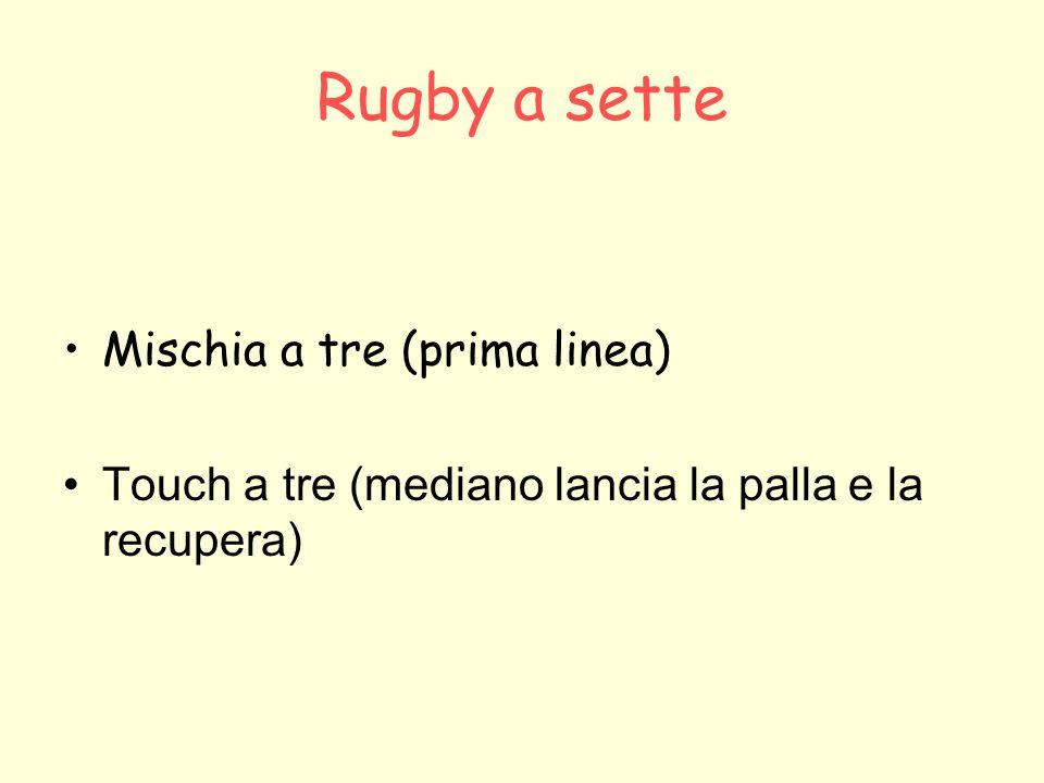 Rugby a sette Mischia a tre (prima linea) Touch a tre (mediano lancia la palla e la recupera)