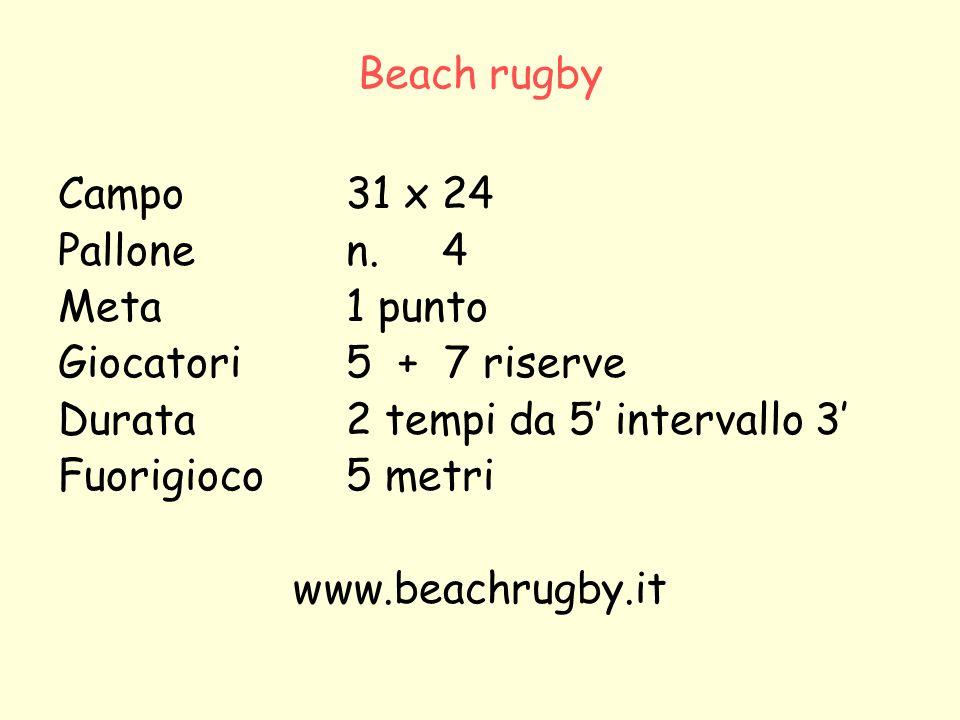 Beach rugby Campo31 x 24 Pallone n.4 Meta1 punto Giocatori5 + 7 riserve Durata2 tempi da 5' intervallo 3' Fuorigioco5 metri www.beachrugby.it