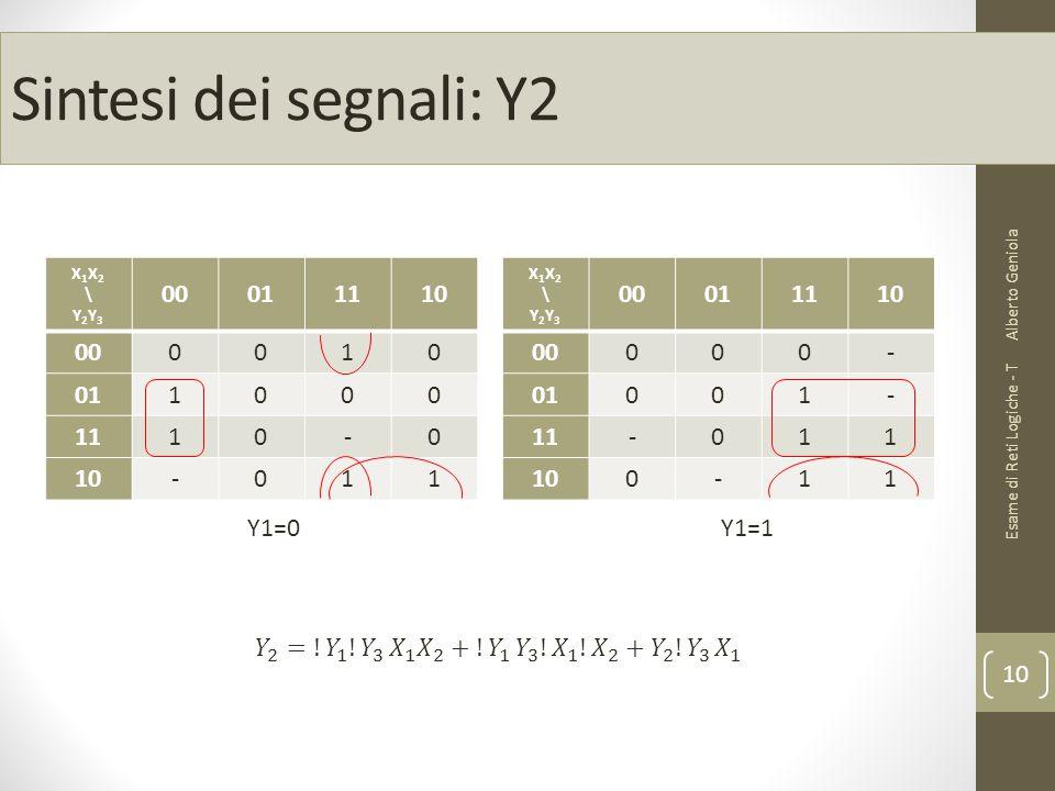 Sintesi dei segnali: Y2 Alberto Geniola Esame di Reti Logiche - T 10 X1X2\Y2Y3X1X2\Y2Y3 00011110 000010 011000 1110-0 10-011 X1X2\Y2Y3X1X2\Y2Y3 000111