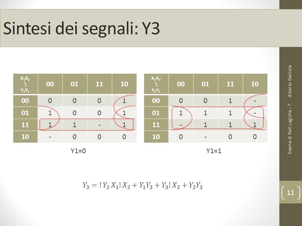 Sintesi dei segnali: Y3 Alberto Geniola Esame di Reti Logiche - T 11 X1X2\Y2Y3X1X2\Y2Y3 00011110 000001 011001 1111-1 10-000 X1X2\Y2Y3X1X2\Y2Y3 000111