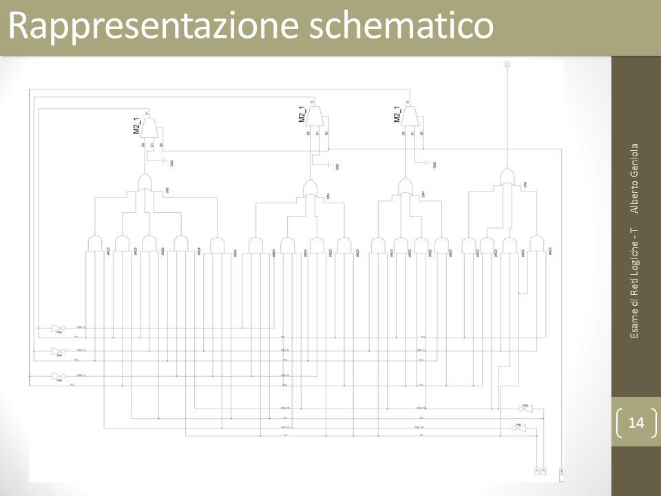Rappresentazione schematico Alberto Geniola Esame di Reti Logiche - T 14