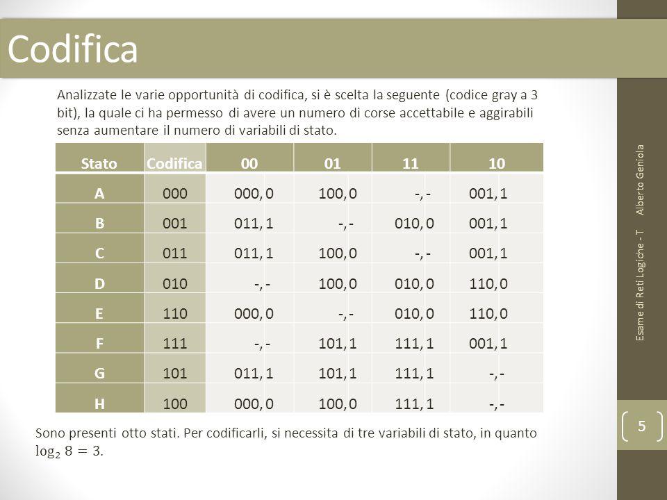 Codifica Alberto Geniola Esame di Reti Logiche - T 5 Analizzate le varie opportunità di codifica, si è scelta la seguente (codice gray a 3 bit), la qu