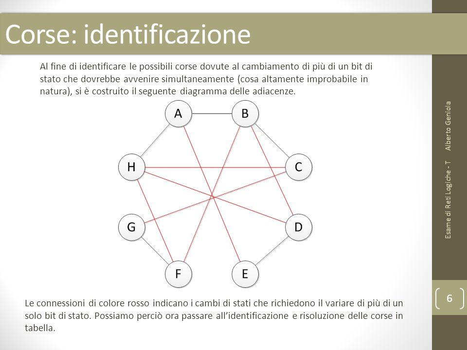 Corse: identificazione Alberto Geniola Esame di Reti Logiche - T 6 Le connessioni di colore rosso indicano i cambi di stati che richiedono il variare